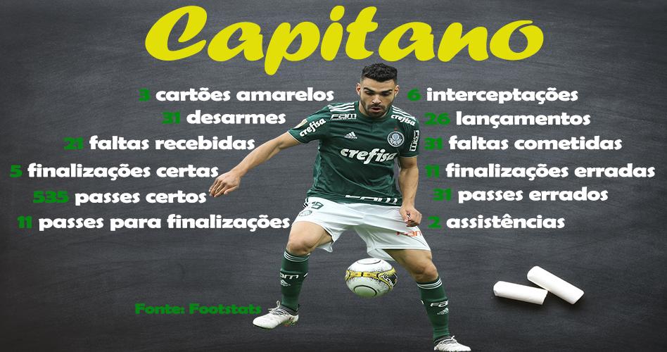Capitano.jpg